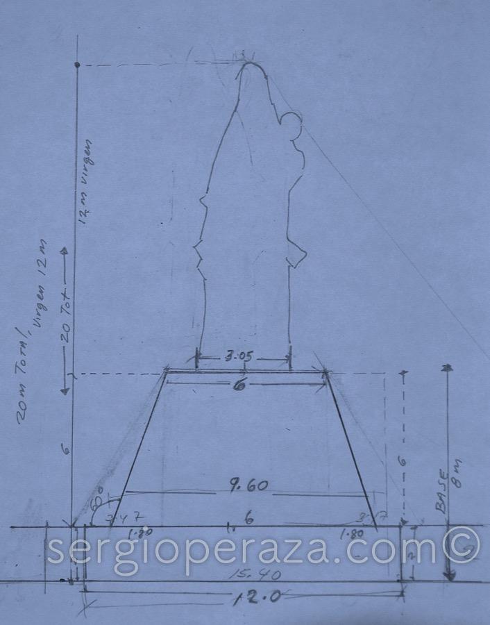2-Primeros-Trazos-Con-Proyecciones-De-Medidas-Aproximadas-Sergio-Peraza-Artista-Escultor